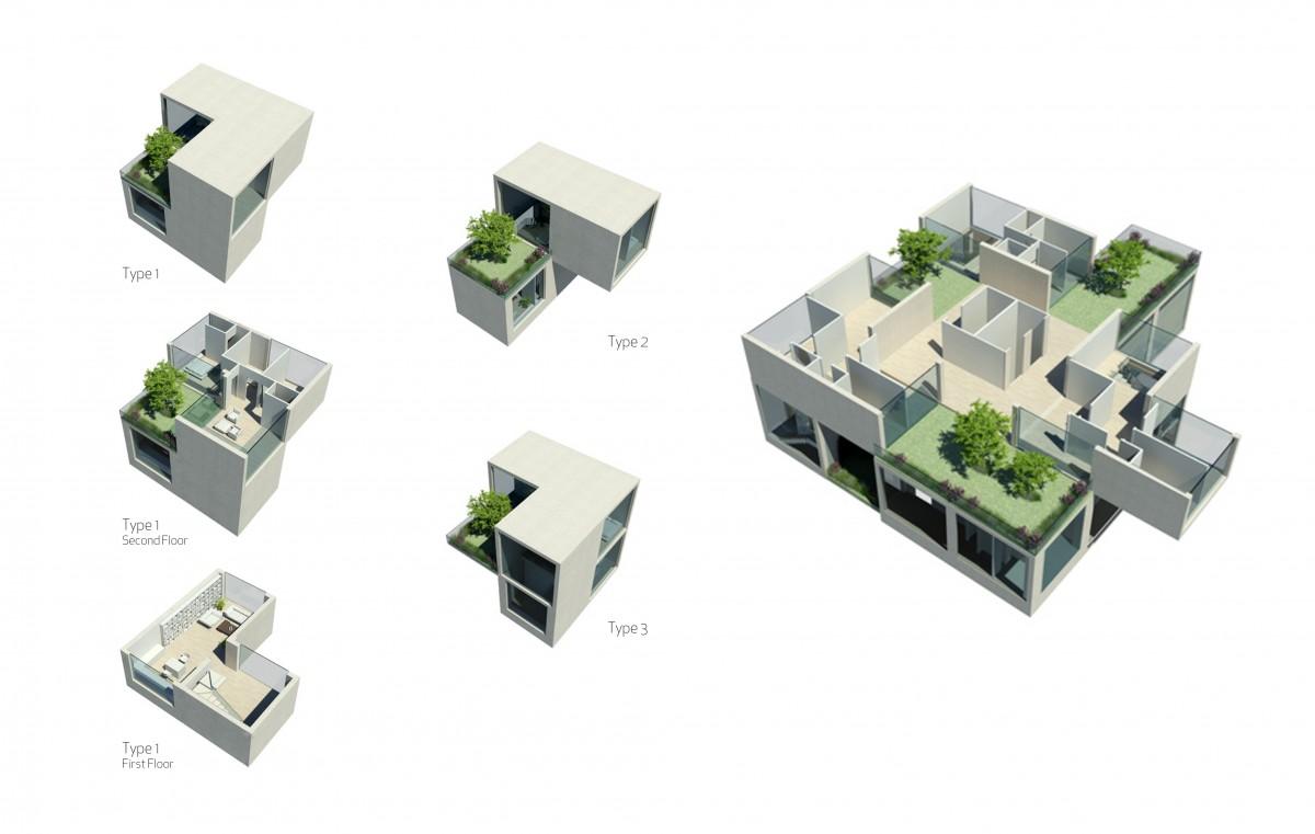 D3 Housing